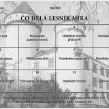 adhr-zamek-konopiste-lesy-cr-mapka 2